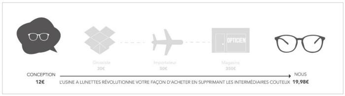 l'usine_à_lunettes_partenariat_revue_01