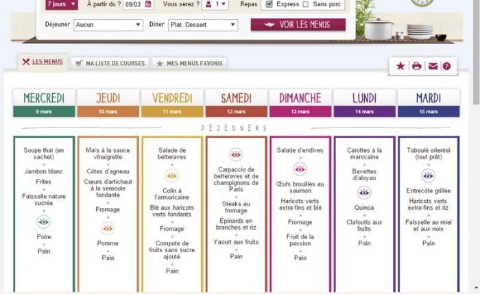 manger_bouger_la_fabrique_à_menus_choupnbeauty_3